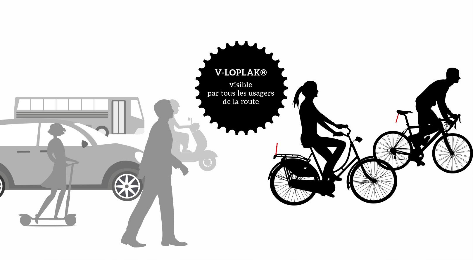 V-LOPLAK®, une plaque vélo pour remettre un peu d'harmonie entre tous les usagers de la route